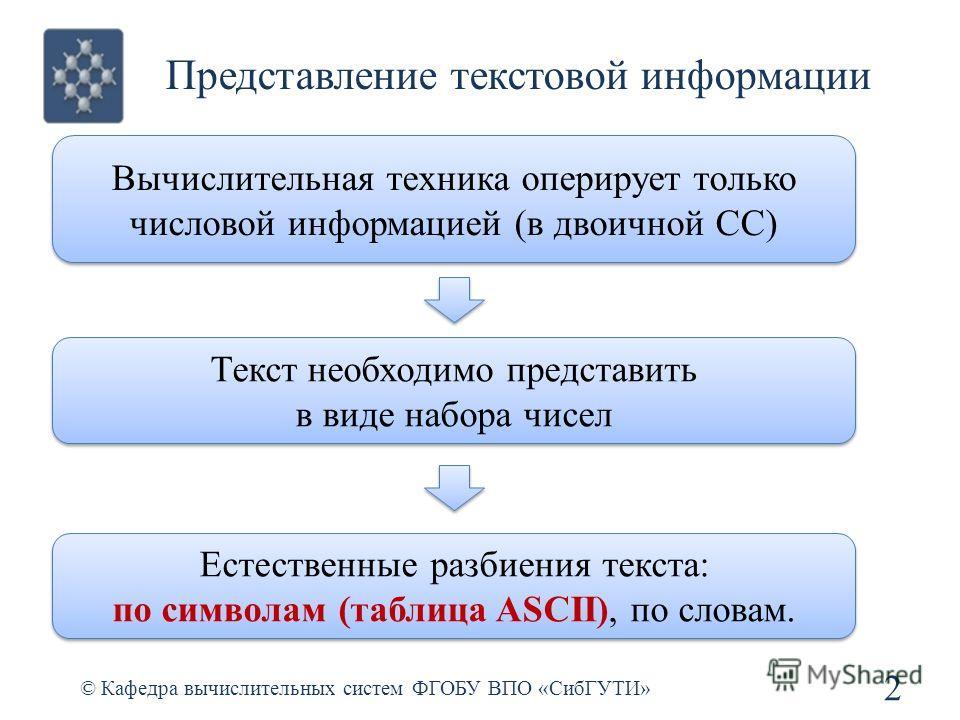 Представление текстовой информации © Кафедра вычислительных систем ФГОБУ ВПО «СибГУТИ» 2 Вычислительная техника оперирует только числовой информацией (в двоичной СС) Вычислительная техника оперирует только числовой информацией (в двоичной СС) Текст н