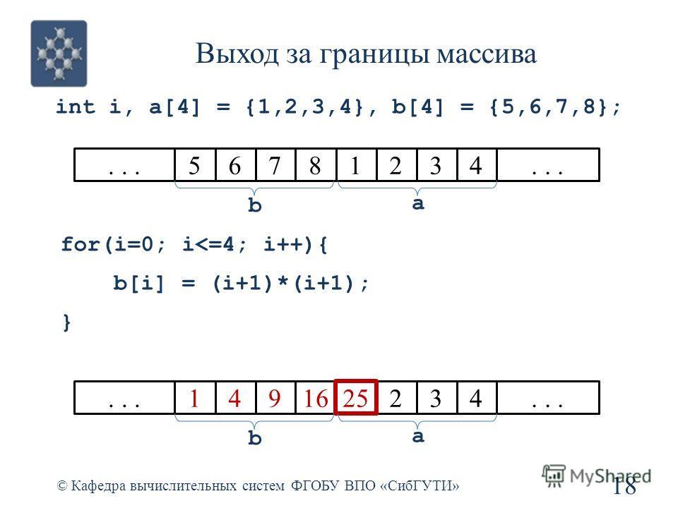 Выход за границы массива © Кафедра вычислительных систем ФГОБУ ВПО «СибГУТИ» 18 int i, a[4] = {1,2,3,4}, b[4] = {5,6,7,8}; for(i=0; i