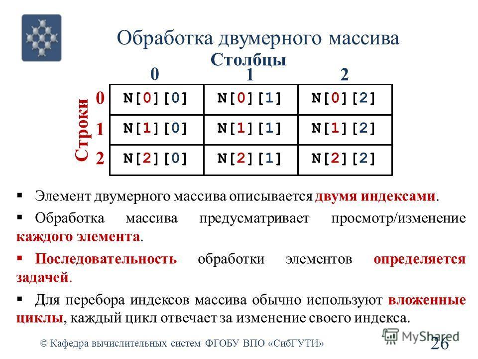 Обработка двумерного массива © Кафедра вычислительных систем ФГОБУ ВПО «СибГУТИ» 26 Элемент двумерного массива описывается двумя индексами. Обработка массива предусматривает просмотр/изменение каждого элемента. Последовательность обработки элементов
