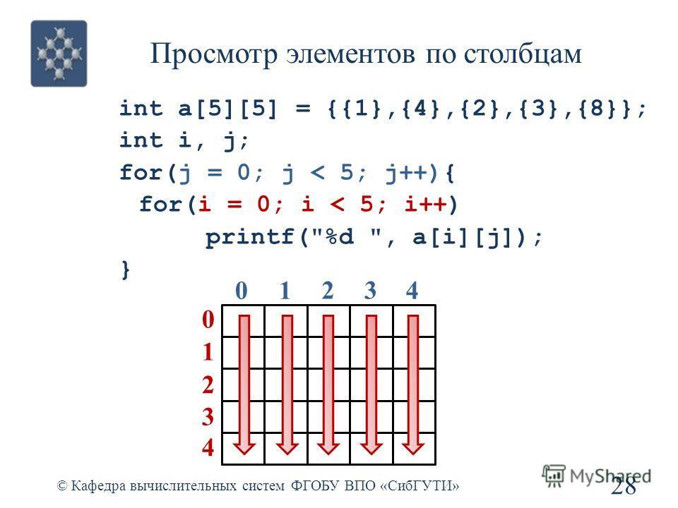 Просмотр элементов по столбцам © Кафедра вычислительных систем ФГОБУ ВПО «СибГУТИ» 28 int a[5][5] = {{1},{4},{2},{3},{8}}; int i, j; for(j = 0; j < 5; j++){ for(i = 0; i < 5; i++) printf(%d , a[i][j]); } 0 1 2 3 4 01 23 4