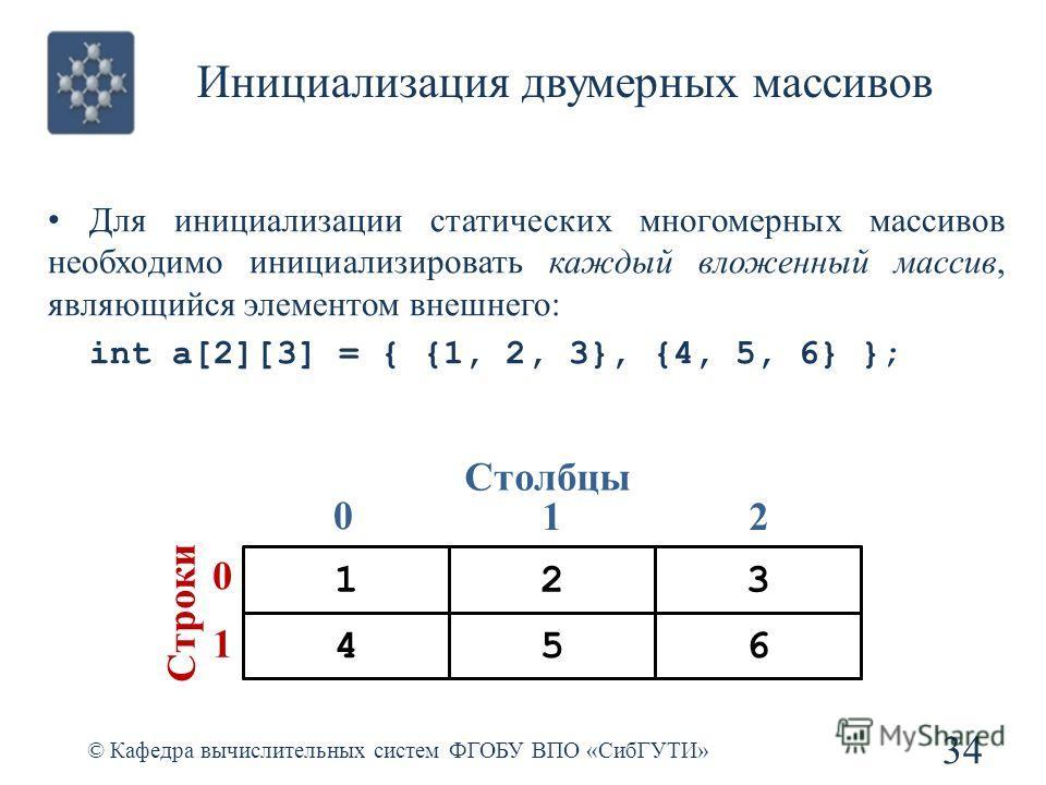 Инициализация двумерных массивов © Кафедра вычислительных систем ФГОБУ ВПО «СибГУТИ» 34 Для инициализации статических многомерных массивов необходимо инициализировать каждый вложенный массив, являющийся элементом внешнего: int a[2][3] = { {1, 2, 3},