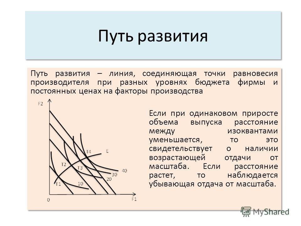 Путь развития Путь развития – линия, соединяющая точки равновесия производителя при разных уровнях бюджета фирмы и постоянных ценах на факторы производства Если при одинаковом приросте объема выпуска расстояние между изоквантами уменьшается, то это с