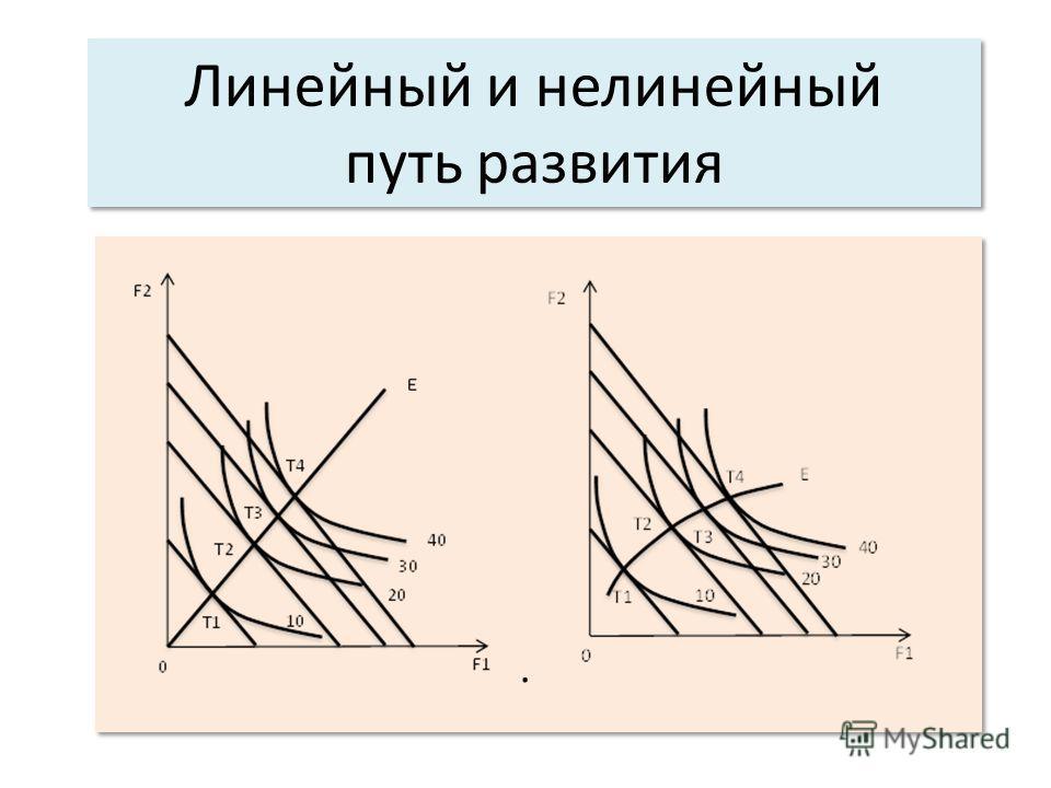 Линейный и нелинейный путь развития..