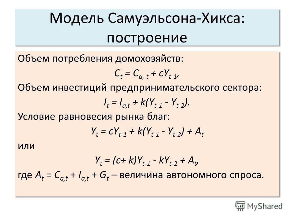 Модель Самуэльсона-Хикса: построение Объем потребления домохозяйств: C t = C a, t + cY t-1, Объем инвестиций предпринимательского сектора: I t = I a,t + k(Y t-1 - Y t-2 ). Условие равновесия рынка благ: Y t = cY t-1 + k(Y t-1 - Y t-2 ) + A t или Y t