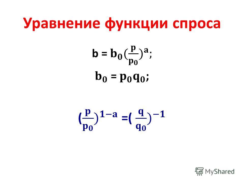 Уравнение функции спроса