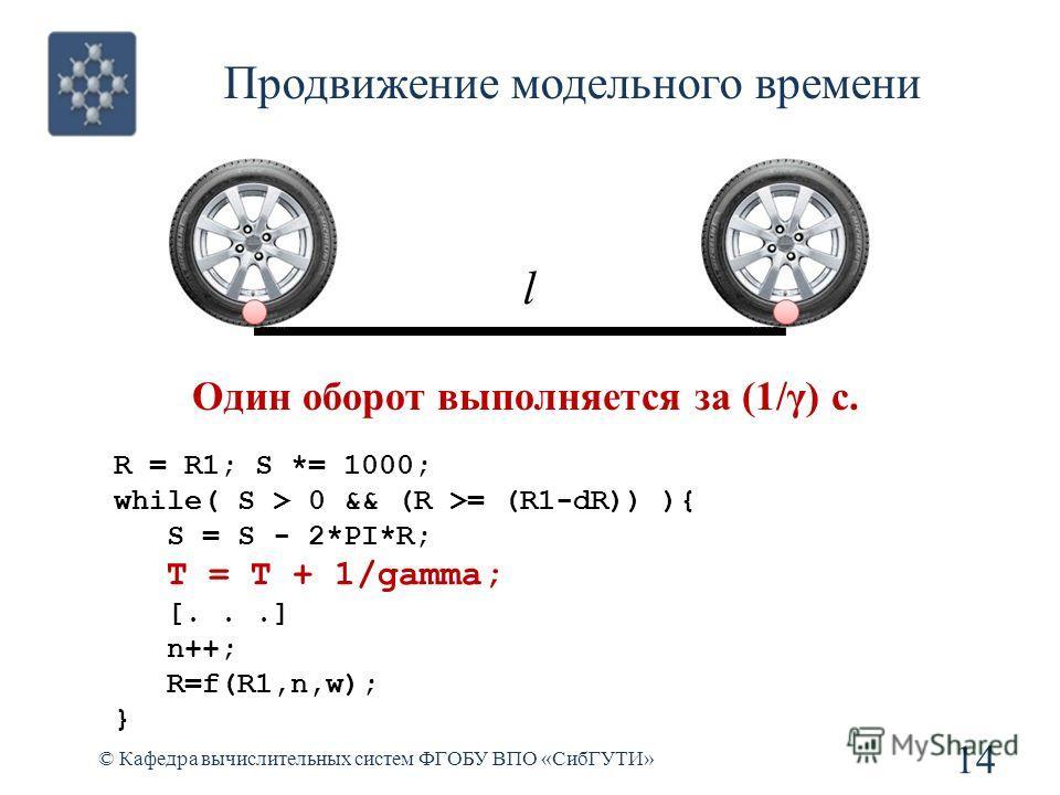 Продвижение модельного времени © Кафедра вычислительных систем ФГОБУ ВПО «СибГУТИ» 14 R = R1; S *= 1000; while( S > 0 && (R >= (R1-dR)) ){ S = S - 2*PI*R; T = T + 1/gamma; [...] n++; R=f(R1,n,w); } Один оборот выполняется за (1/γ) с. l