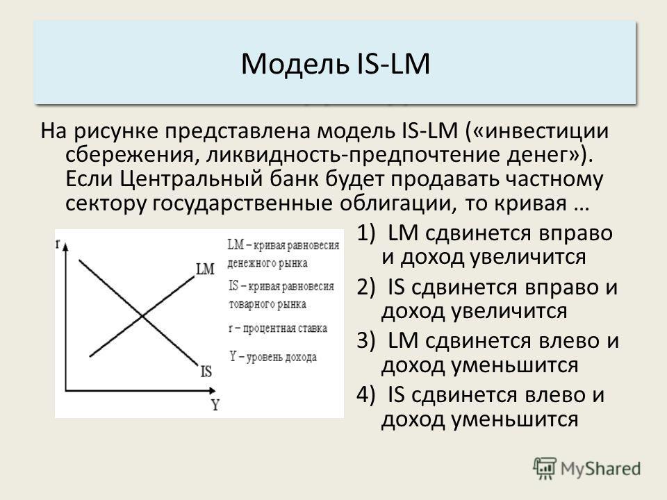 Основные характеристики системы: 3. Структура. Модель IS-LM На рисунке представлена модель IS-LM («инвестиции сбережения, ликвидность-предпочтение денег»). Если Центральный банк будет продавать частному сектору государственные облигации, то кривая …