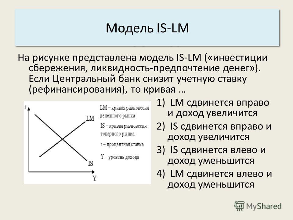 Основные характеристики системы: 3. Структура. Модель IS-LM На рисунке представлена модель IS-LM («инвестиции сбережения, ликвидность-предпочтение денег»). Если Центральный банк снизит учетную ставку (рефинансирования), то кривая … 1) LM сдвинется вп
