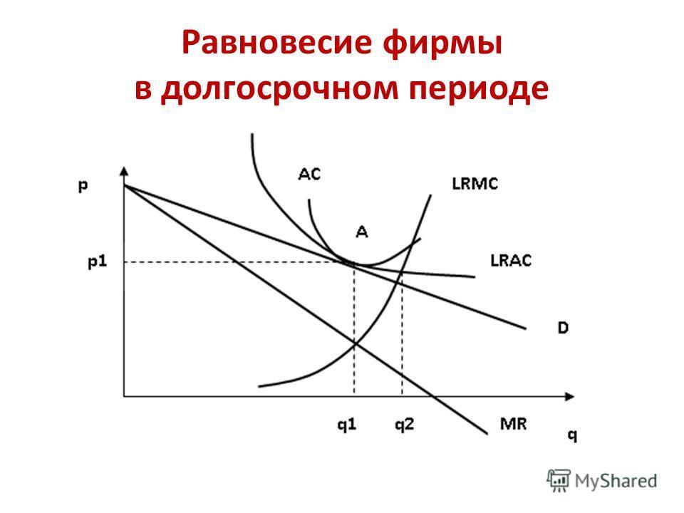 Равновесие фирмы в долгосрочном периоде