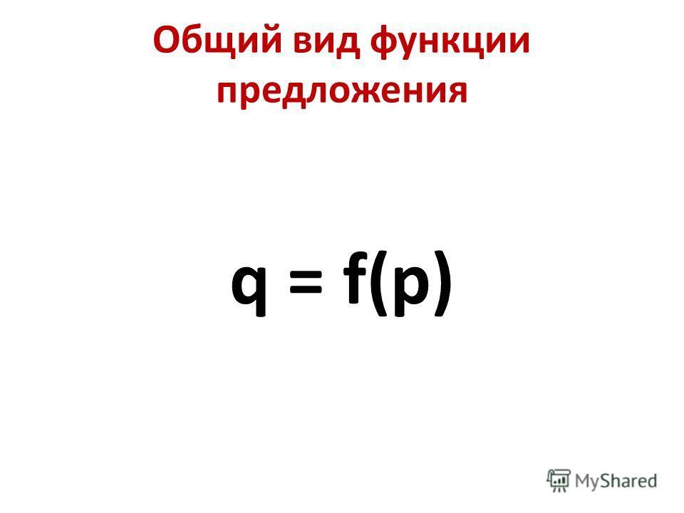 Общий вид функции предложения q = f(p)