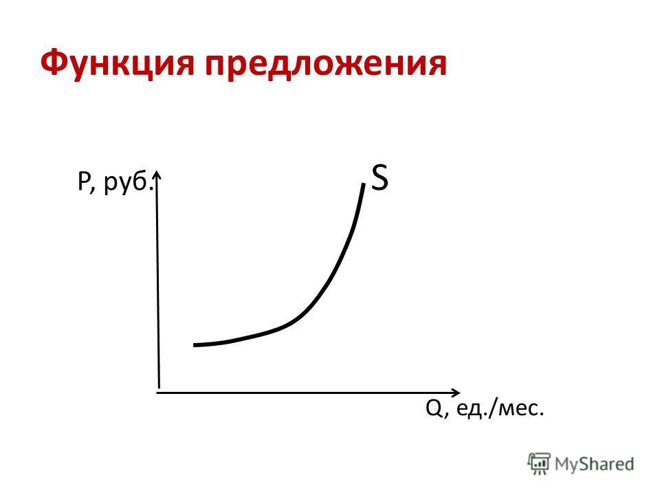 Функция предложения Р, руб. Q, ед./мес. S