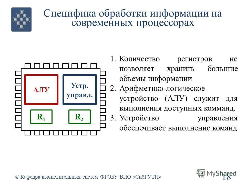 Специфика обработки информации на современных процессорах © Кафедра вычислительных систем ФГОБУ ВПО «СибГУТИ» 18 R1R1 R2R2 Устр. управл. АЛУ 1.Количество регистров не позволяет хранить большие объемы информации 2.Арифметико-логическое устройство (АЛУ