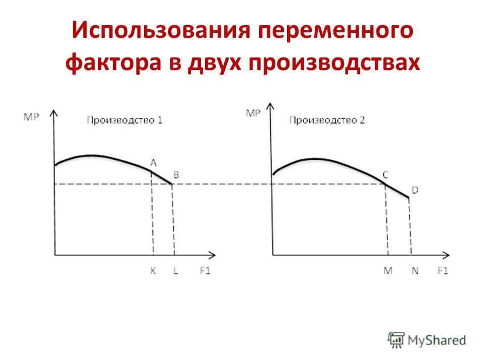 Использования переменного фактора в двух производствах