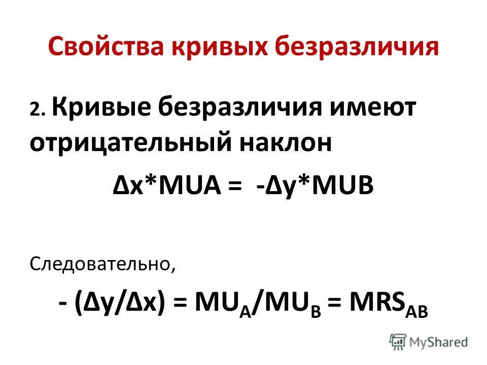 Свойства кривых безразличия 2. Кривые безразличия имеют отрицательный наклон x*MUA = -y*MUB Следовательно, - (Δy/Δx) = MU A /MU B = MRS AB
