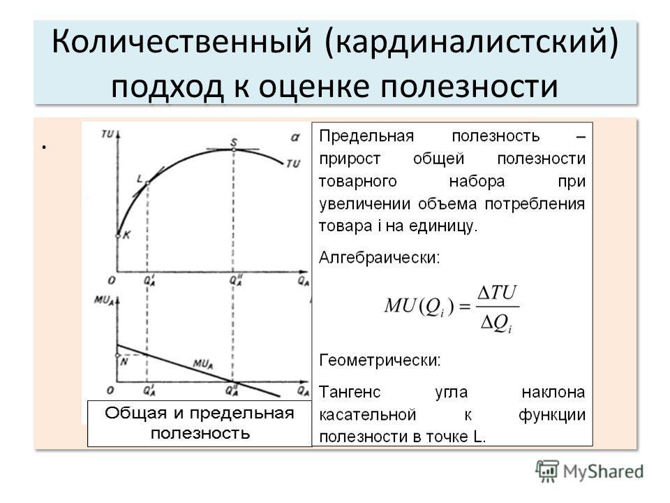 Количественный (кардиналистский) подход к оценке полезности..