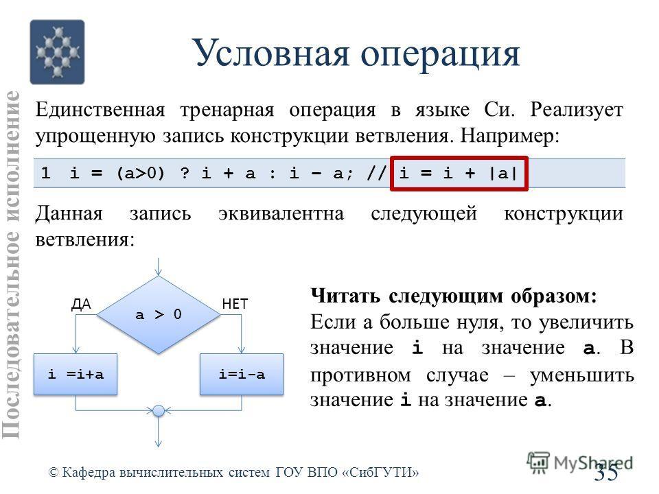 Условная операция 35 © Кафедра вычислительных систем ГОУ ВПО «СибГУТИ» Единственная тренарная операция в языке Си. Реализует упрощенную запись конструкции ветвления. Например: 1i = (a>0) ? i + a : i – a; // i = i + |a| a > 0 i =i+a i=i-a ДАНЕТ Данная