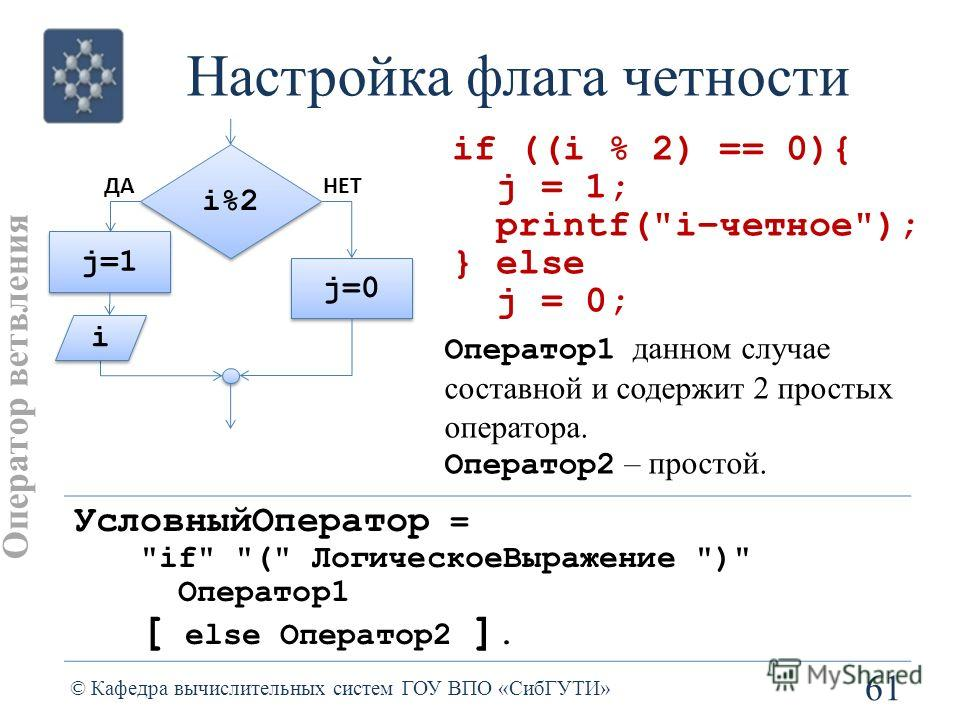 Настройка флага четности 61 © Кафедра вычислительных систем ГОУ ВПО «СибГУТИ» if ((i % 2) == 0){ j = 1; printf(