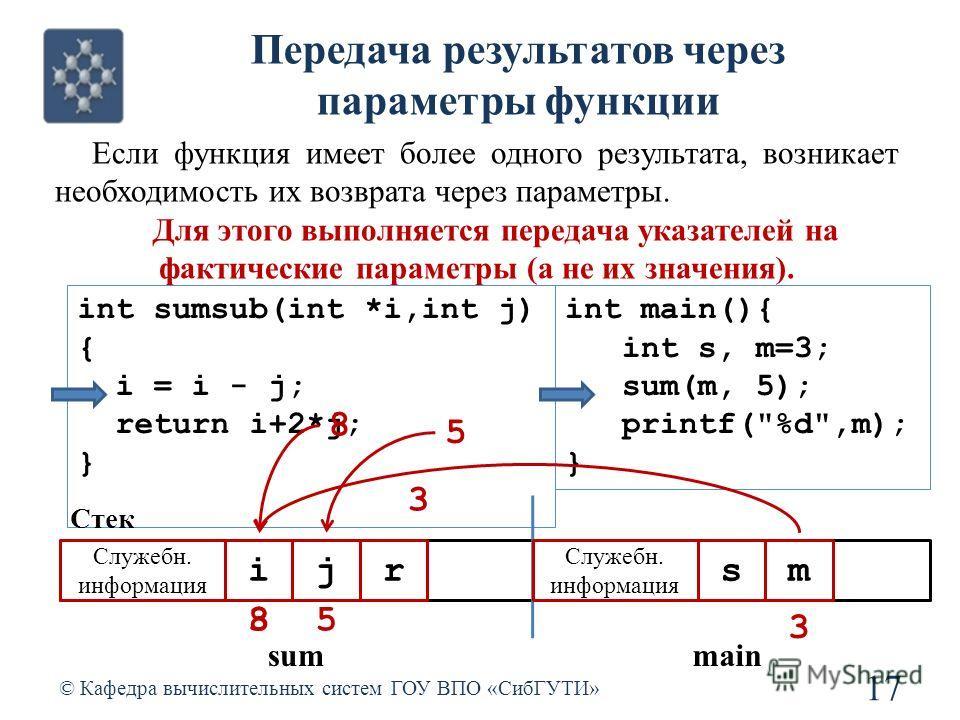 Передача результатов через параметры функции 17 © Кафедра вычислительных систем ГОУ ВПО «СибГУТИ» Если функция имеет более одного результата, возникает необходимость их возврата через параметры. Для этого выполняется передача указателей на фактически