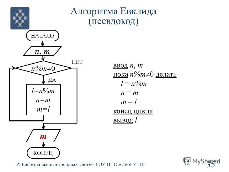 Алгоритма Евклида (псевдокод) 35 © Кафедра вычислительных систем ГОУ ВПО «СибГУТИ» n, m НАЧАЛО n%m 0 l=n%m n=m m=l НЕТ ДА m КОНЕЦ ввод n, m пока n%m 0 делать l = n%m n = m m = l конец цикла вывод l