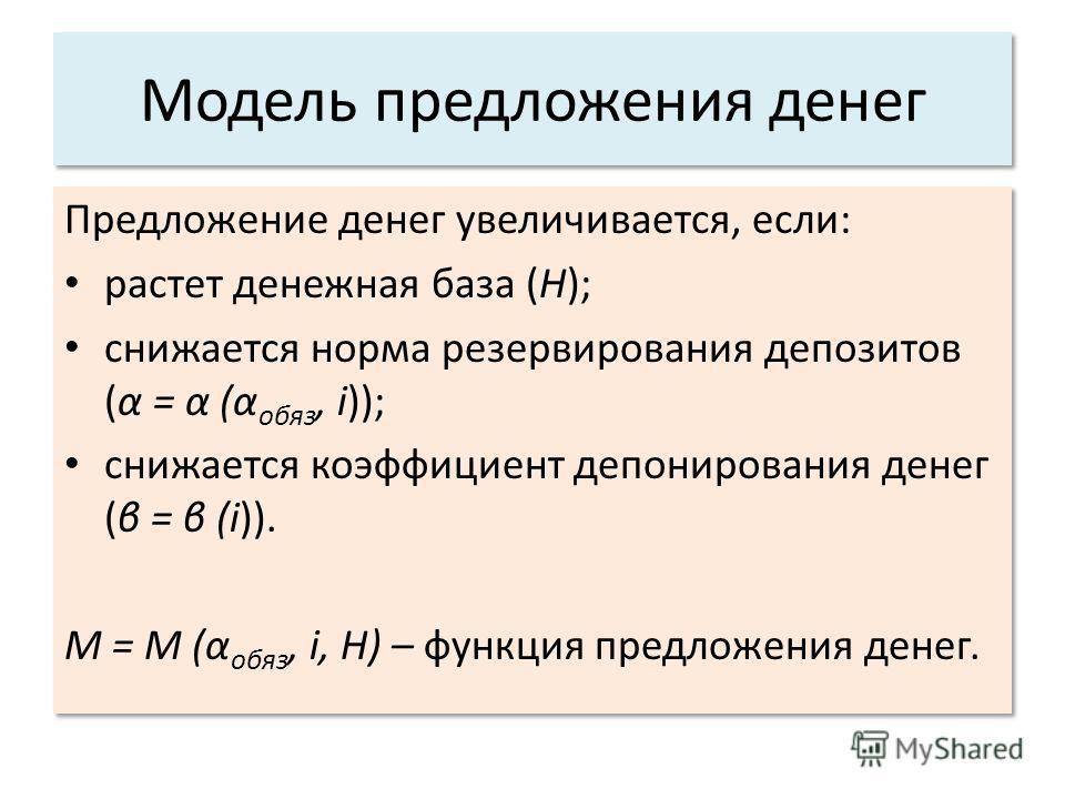 Модель предложения денег Предложение денег увеличивается, если: растет денежная база (H); снижается норма резервирования депозитов (α = α (α обяз, i)); снижается коэффициент депонирования денег (β = β (i)). M = M (α обяз, i, H) – функция предложения