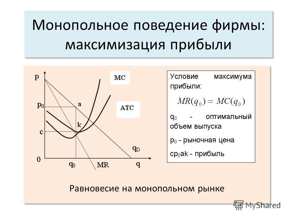 Монопольное поведение фирмы: максимизация прибыли Равновесие на монопольном рынке Равновесие на монопольном рынке