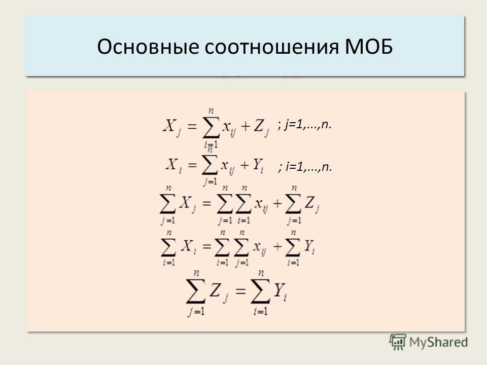 ; j=1,...,n. ; i=1,...,n. ; j=1,...,n. ; i=1,...,n. Основные характеристики системы: 3. Структура. Основные соотношения МОБ