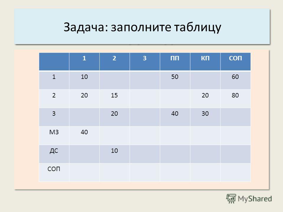 Основные характеристики системы: 3. Структура. Задача: заполните таблицу 123ППКПСОП 1105060 220152080 3204030 МЗ40 ДС10 СОП