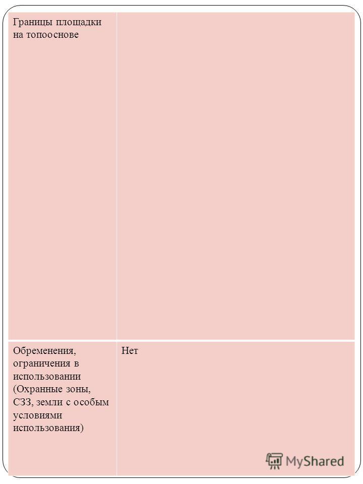 Границы площадки на топооснове Обременения, ограничения в использовании (Охранные зоны, СЗЗ, земли с особым условиями использования) Нет