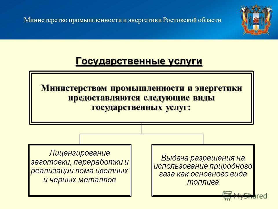 Государственные услуги Министерство промышленности и энергетики Ростовской области Министерством промышленности и энергетики предоставляются следующие виды государственных услуг: Лицензирование заготовки, переработки и реализации лома цветных и черны