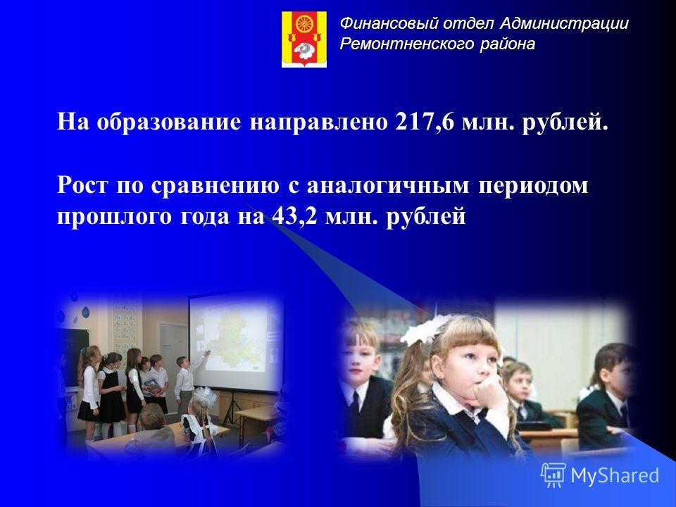 Финансовый отдел Администрации Ремонтненского района На образование направлено 217,6 млн. рублей. Рост по сравнению с аналогичным периодом прошлого года на 43,2 млн. рублей