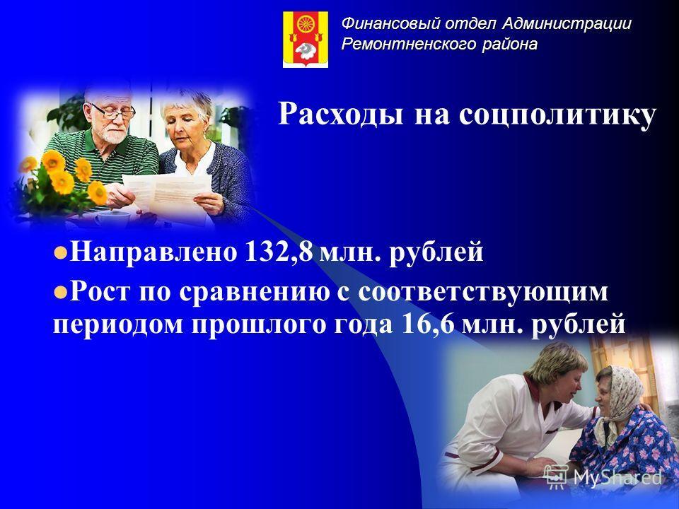 Финансовый отдел Администрации Ремонтненского района Направлено 132,8 млн. рублей Рост по сравнению с соответствующим периодом прошлого года 16,6 млн. рублей Расходы на соцполитику