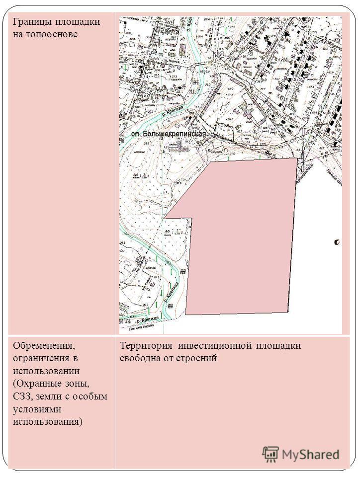 Границы площадки на топооснове Обременения, ограничения в использовании (Охранные зоны, СЗЗ, земли с особым условиями использования) Территория инвестиционной площадки свободна от строений