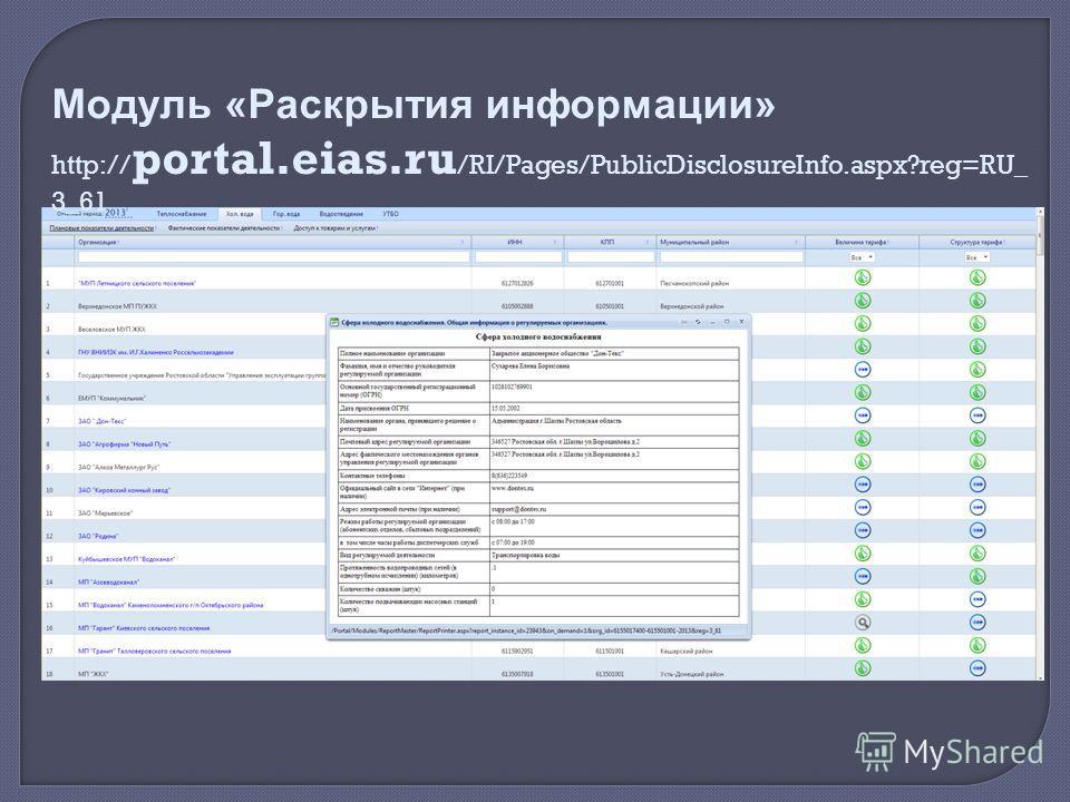 Модуль «Раскрытия информации» http:// portal.eias.ru /RI/Pages/PublicDisclosureInfo.aspx?reg=RU_ 3_61