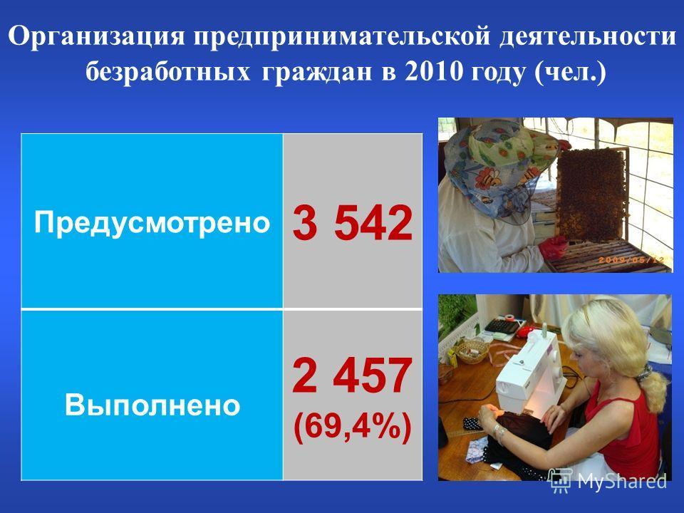 Организация предпринимательской деятельности безработных граждан в 2010 году (чел.) Предусмотрено 3 542 Выполнено 2 457 (69,4%)