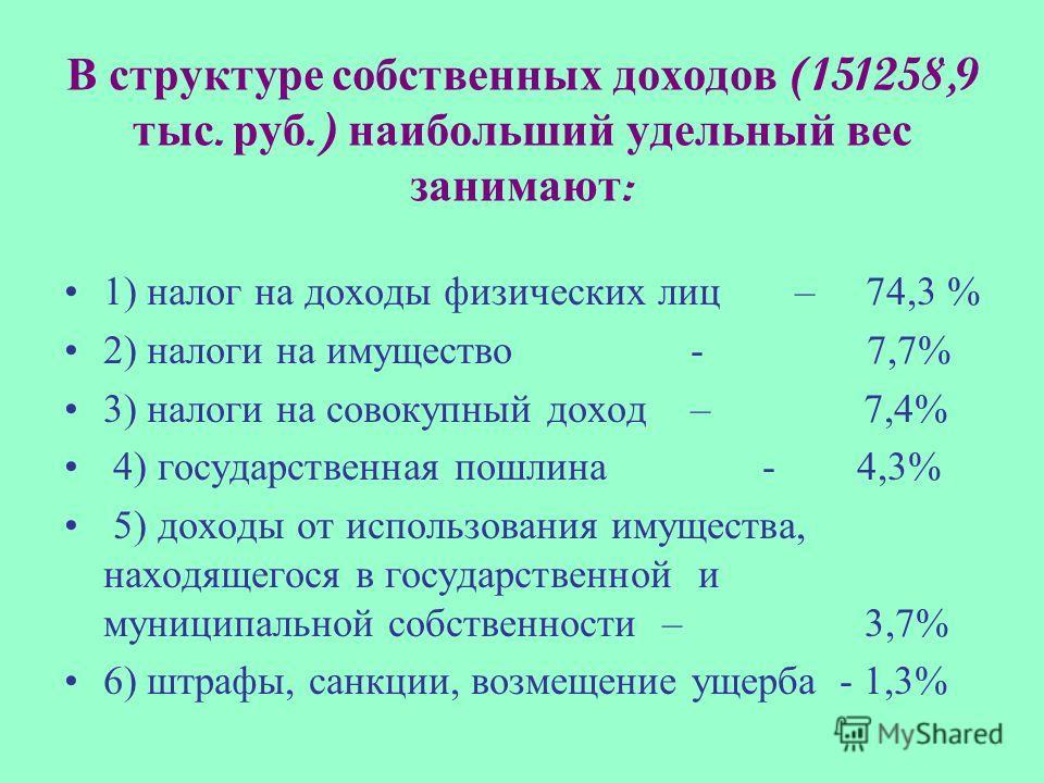 В структуре собственных доходов (151258,9 тыс. руб.) наибольший удельный вес занимают : 1) налог на доходы физических лиц– 74,3 % 2) налоги на имущество - 7,7% 3) налоги на совокупный доход– 7,4% 4) государственная пошлина - 4,3% 5) доходы от использ
