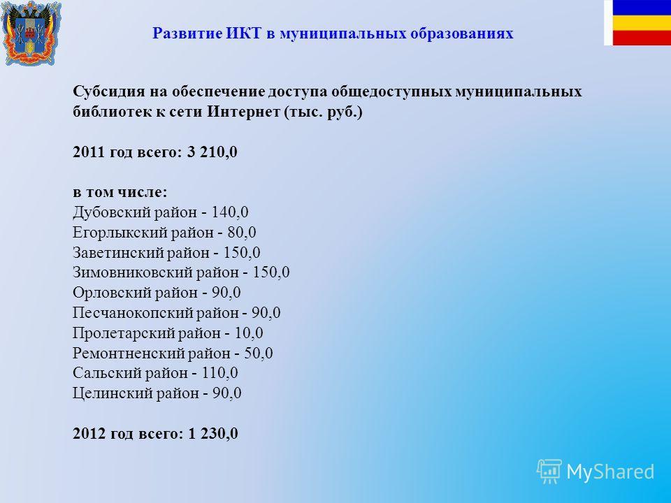 Развитие ИКТ в муниципальных образованиях Субсидия на обеспечение доступа общедоступных муниципальных библиотек к сети Интернет (тыс. руб.) 2011 год всего: 3 210,0 в том числе: Дубовский район - 140,0 Егорлыкский район - 80,0 Заветинский район - 150,