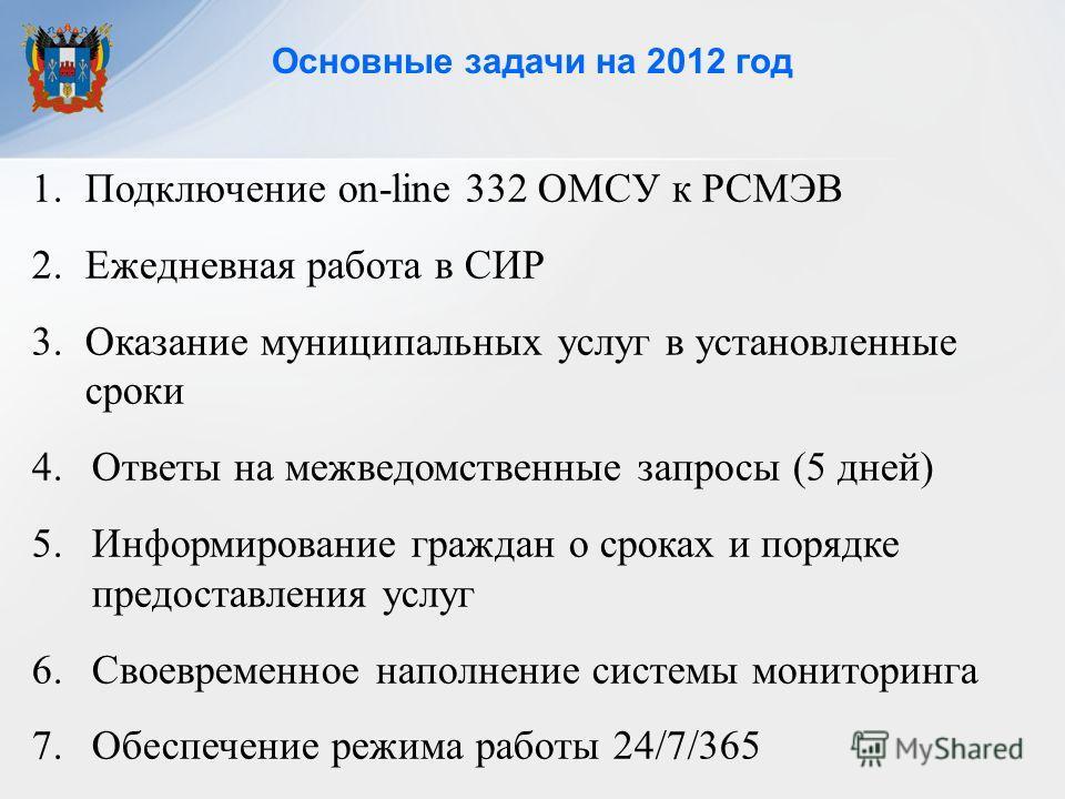 Основные задачи на 2012 год 1.Подключение on-line 332 ОМСУ к РСМЭВ 2.Ежедневная работа в СИР 3.Оказание муниципальных услуг в установленные сроки 4.Ответы на межведомственные запросы (5 дней) 5.Информирование граждан о сроках и порядке предоставления