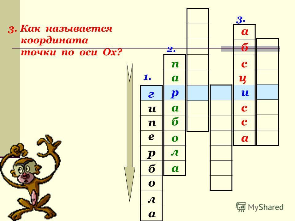 1. 2. р г и е п а л о б р 2.Каков вид графика квадратичной функции? п а б а л о а