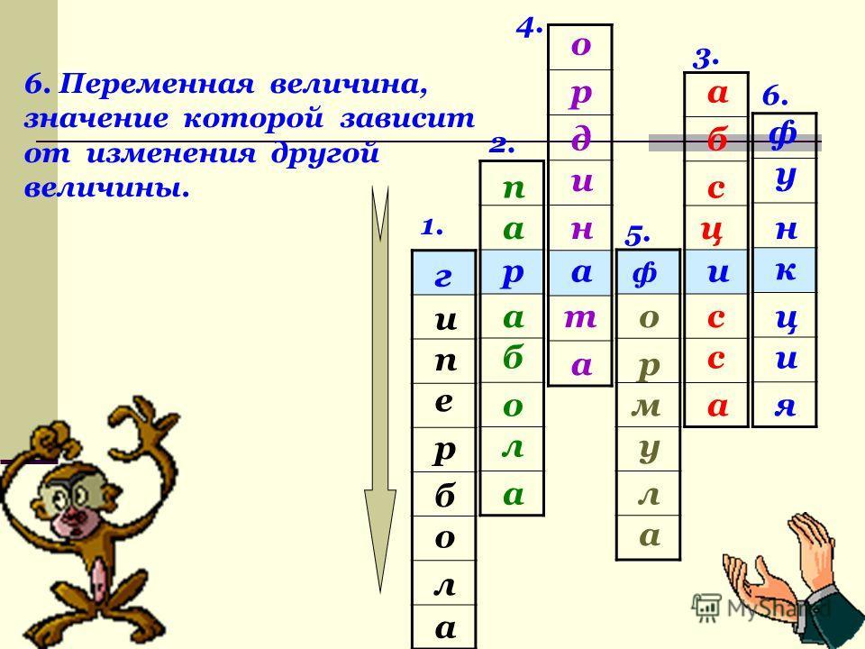 1. 2. 3. 4. 5. ифар г и е п а л о б р 5. Один из способов задания функции. п а б а л о а б а с ц с а с р о н и д а т р о а л у м