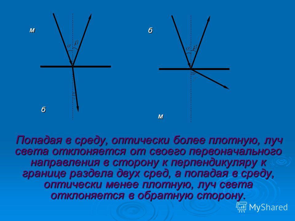 Попадая в среду, оптически более плотную, луч света отклоняется от своего первоначального направления в сторону к перпендикуляру к границе раздела двух сред, а попадая в среду, оптически менее плотную, луч света отклоняется в обратную сторону.м бм б