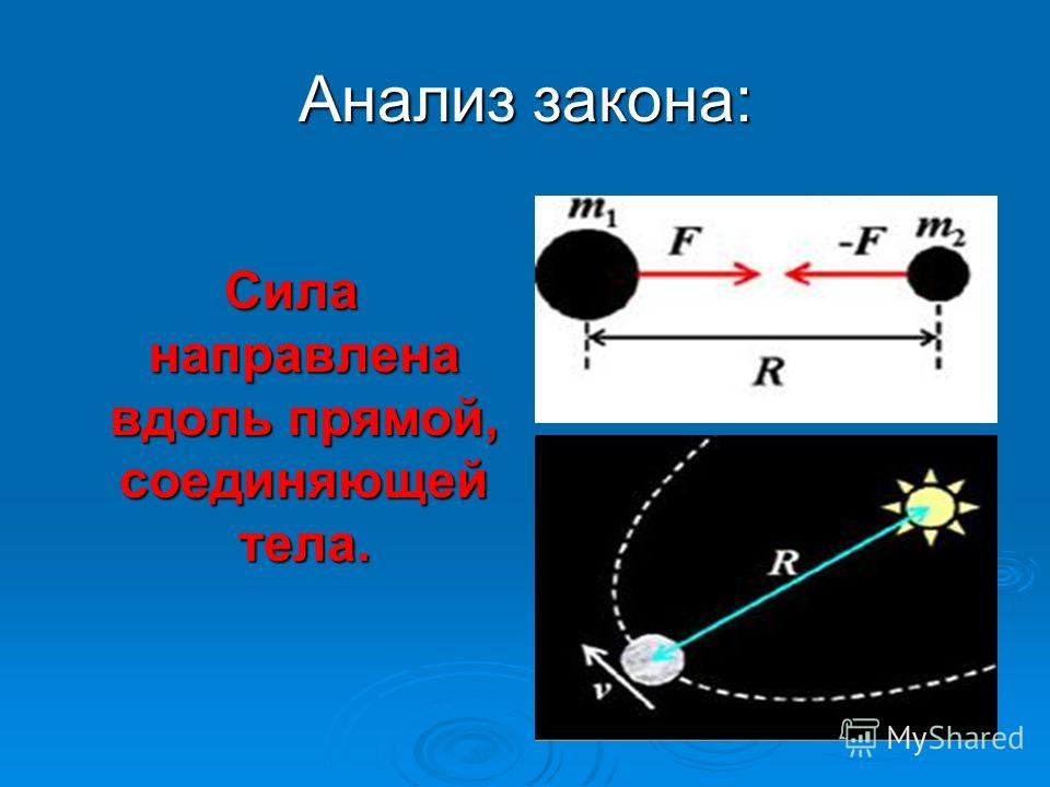 Анализ закона: Сила направлена вдоль прямой, соединяющей тела. Сила направлена вдоль прямой, соединяющей тела.