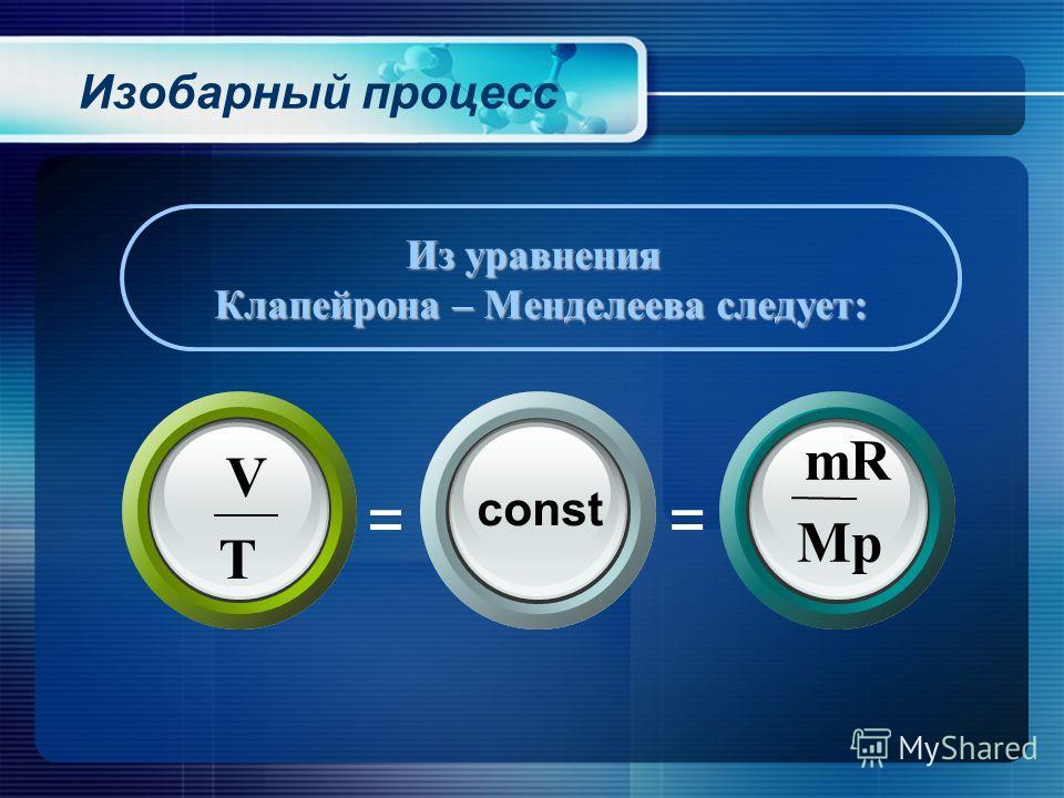 Из уравнения Клапейрона – Менделеева следует: Изобарный процесс const == MpMp mRmR T V