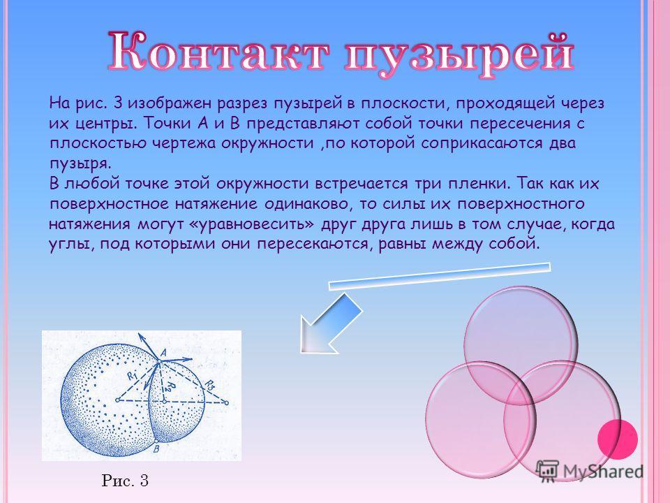 Мыльные пузыри могут соединяться друг с другом, образуя пену. Несмотря на кажущуюся хаотичность в расположении мыльных пленок в пене, всегда выполняется такой закон: пленки пересекают друг друга лишь под равными углами (см.рис. 2). Рис. 2