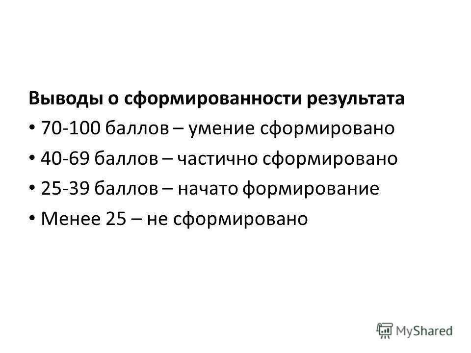 Выводы о сформированности результата 70-100 баллов – умение сформировано 40-69 баллов – частично сформировано 25-39 баллов – начато формирование Менее 25 – не сформировано