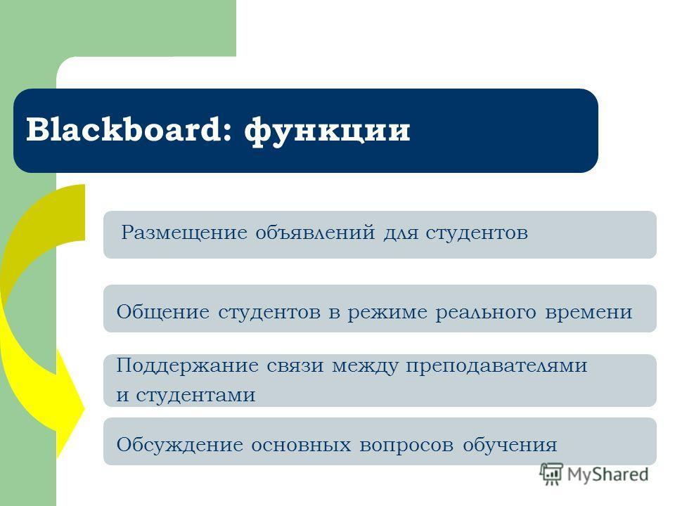 Blackboard: функции Размещение объявлений для студентов Общение студентов в режиме реального времени Поддержание связи между преподавателями и студентами Обсуждение основных вопросов обучения