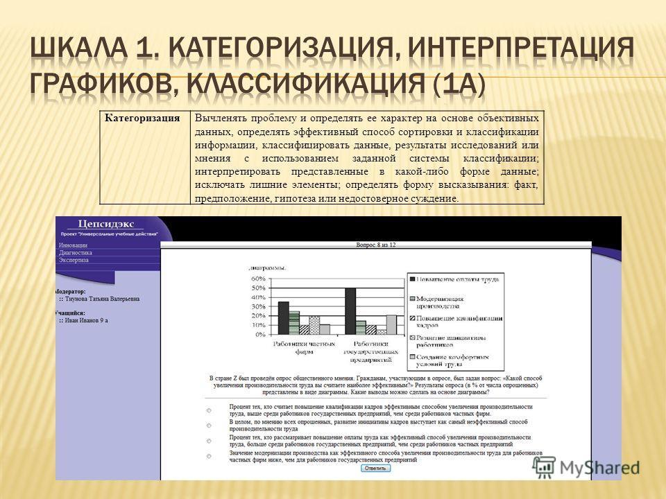 КатегоризацияВычленять проблему и определять ее характер на основе объективных данных, определять эффективный способ сортировки и классификации информации, классифицировать данные, результаты исследований или мнения с использованием заданной системы