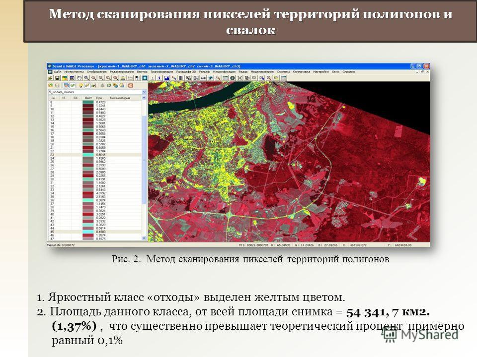 Метод сканирования пикселей площади действующих и рекультивированных объектов Рис. 2. Метод сканирования пикселей территорий полигонов 1. Яркостный класс «отходы» выделен желтым цветом. 2. Площадь данного класса, от всей площади снимка = 54 341, 7 км
