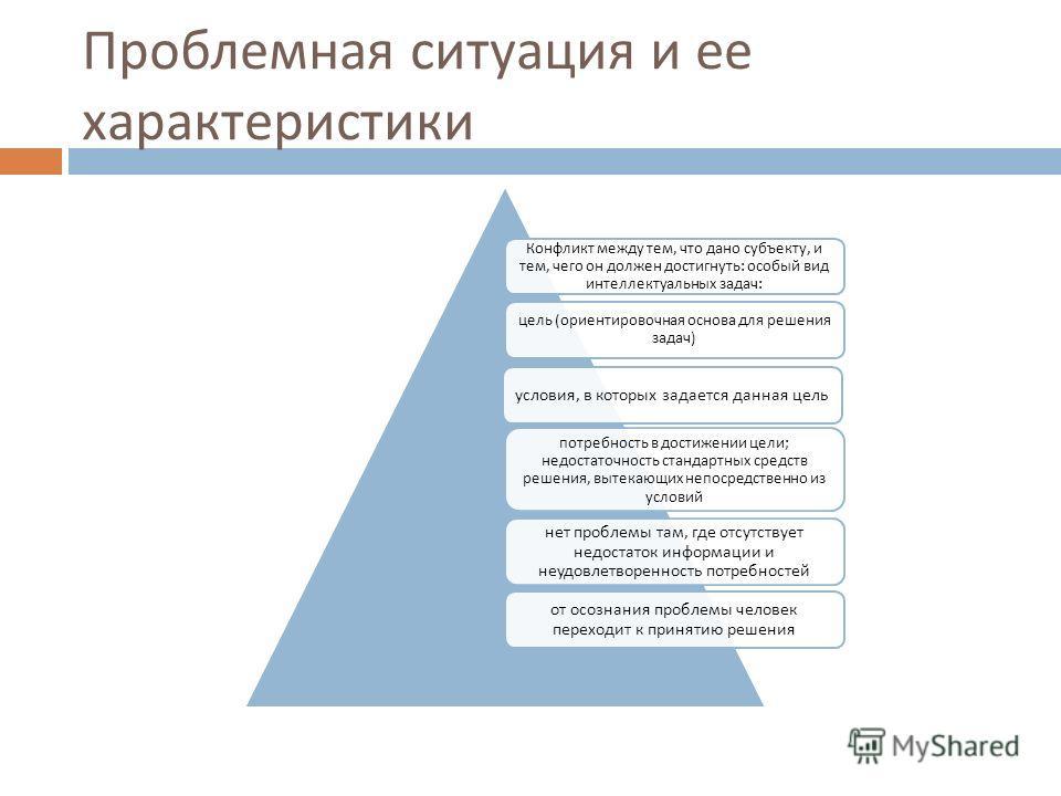 Проблемная ситуация и ее характеристики Конфликт между тем, что дано субъекту, и тем, чего он должен достигнуть : особый вид интеллектуальных задач : цель ( ориентировочная основа для решения задач ) условия, в которых задается данная цель потребност