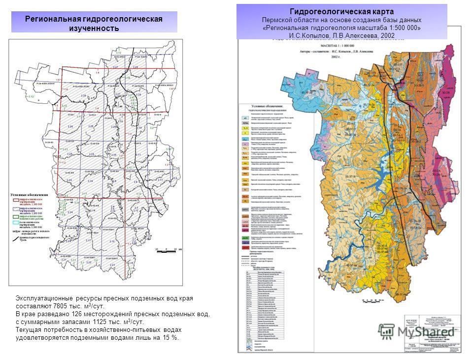 Региональная гидрогеологическая изученность Эксплуатационные ресурсы пресных подземных вод края составляют 7805 тыс. м 3 /сут. В крае разведано 126 месторождений пресных подземных вод, с суммарными запасами 1125 тыс. м 3 /сут. Текущая потребность в х