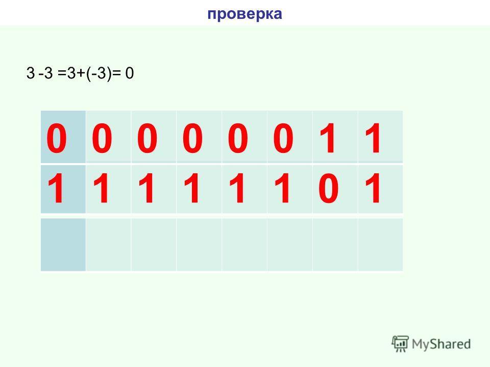 проверка 3 -3 =3+(-3)= 0 11111101 00000011